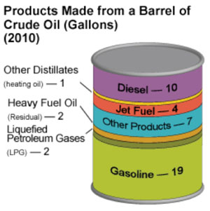products-barrel-oil