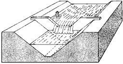 Trapezoidal Weir